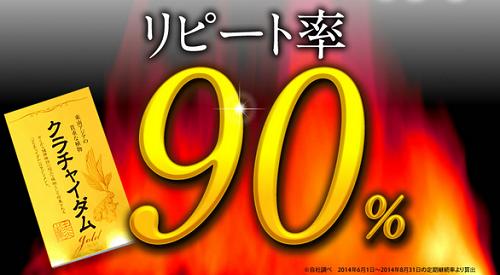 リピート率90%